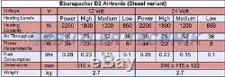 EBERSPACHER D2 Airtronic Heater 12v Diesel latest 2017 kit 292199018017