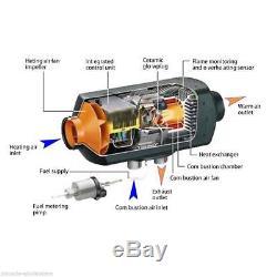 5000w Planair 5 Kw 12v D'appareil De Chauffage Diesel D'air Pour Des Camions, Caravanes, Bateaux, Autobus
