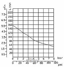 850w Silencieux Flüsterkompressor 55db Leise Ölfrei Wartungsfrei Implotex