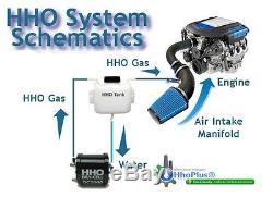 Kit Hydrogène Hho Dc3000 Pour Moteurs 2,4-4,8 Litres. Voitures, Camionnettes, Bateaux. Uk Support